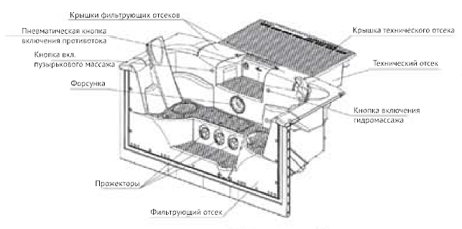 Схема фильтрующей установки